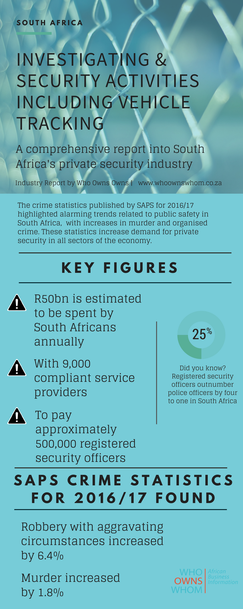 South Africa private investigation industry report