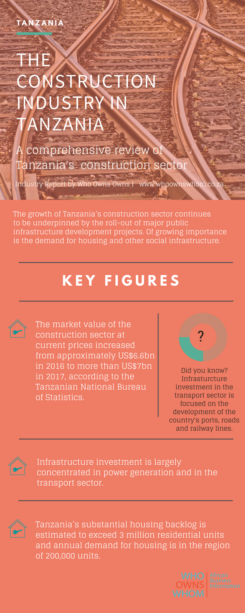 tanzania construction industry report