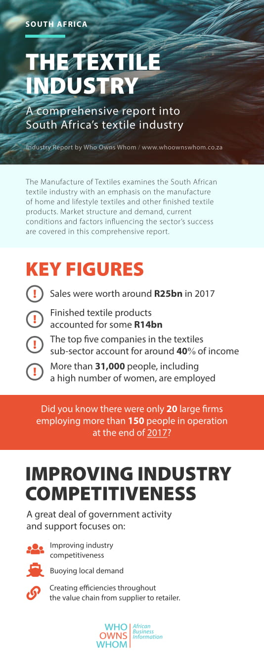 infographic of textile industry report south africa